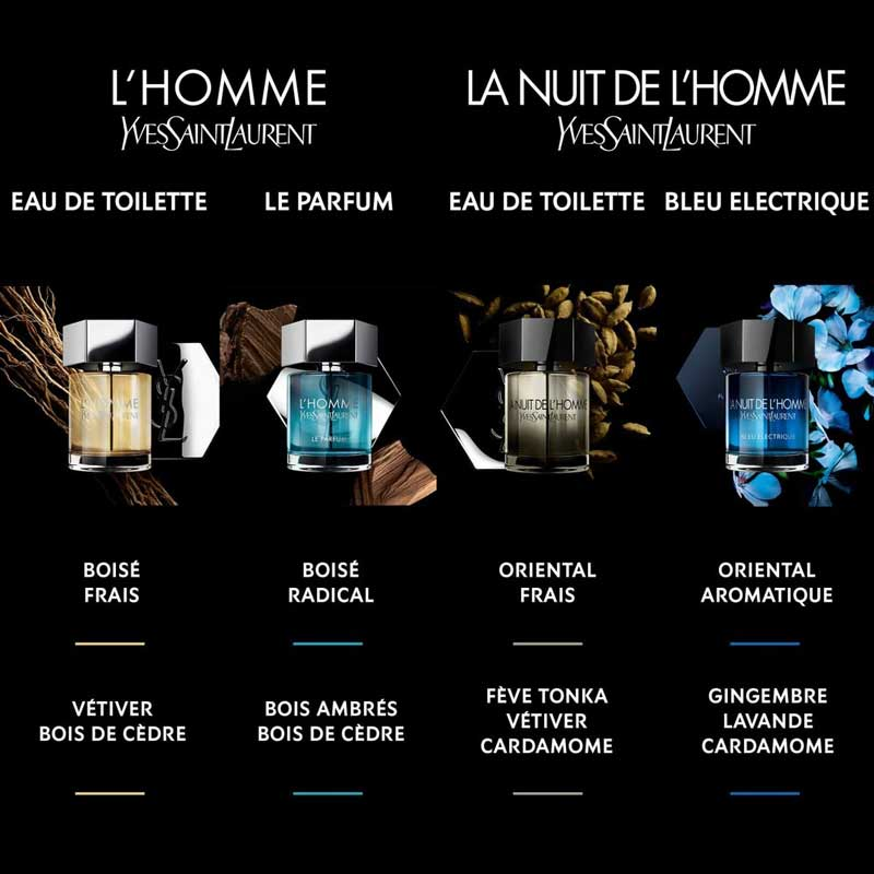 L'Homme lines
